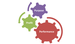 Performance metrics for performance driven workforce