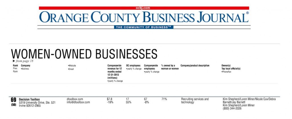 OCBJ Women Owned Businesses 2014