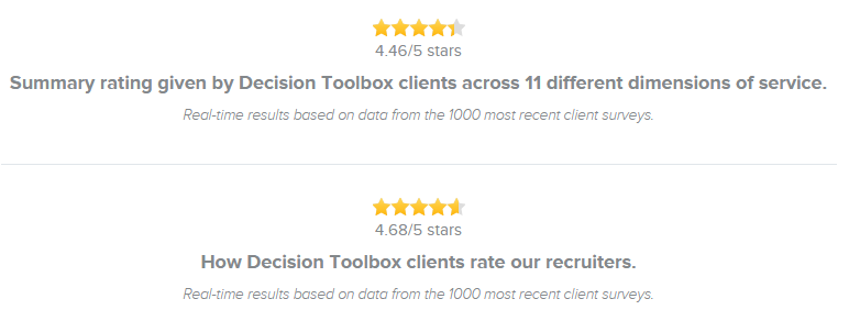 Decision Toolbox ratings